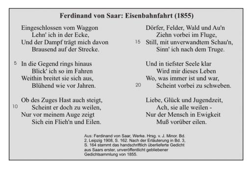 Ferdinand von Saar: Eisenbahnfahrt